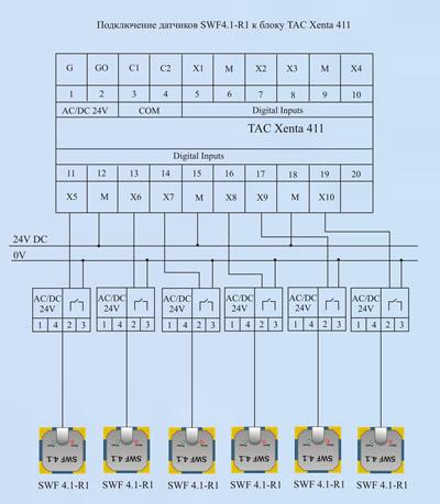 мониторинг и диспетчеризация датчики протечки затопление утечки воды.